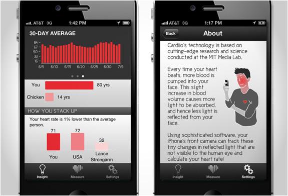 cardiio-app-2.jpg | Image