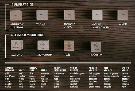 foodie-dice-5.jpg | Image