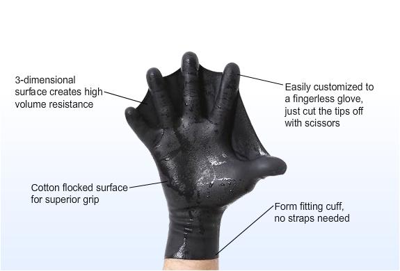 img_darkfin_gloves_3.jpg | Image