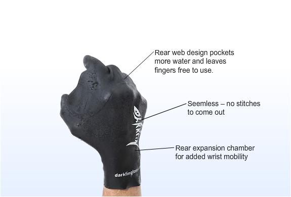 img_darkfin_gloves_4.jpg | Image