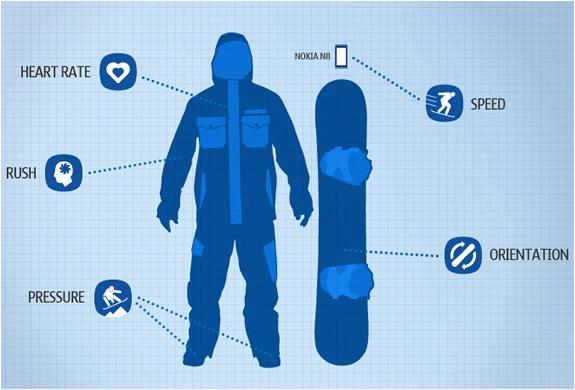 img_push_snowboarding_5.jpg | Image