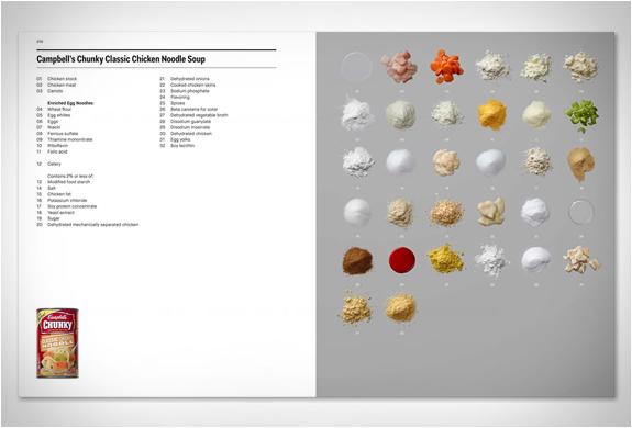 ingredients-2.jpg | Image