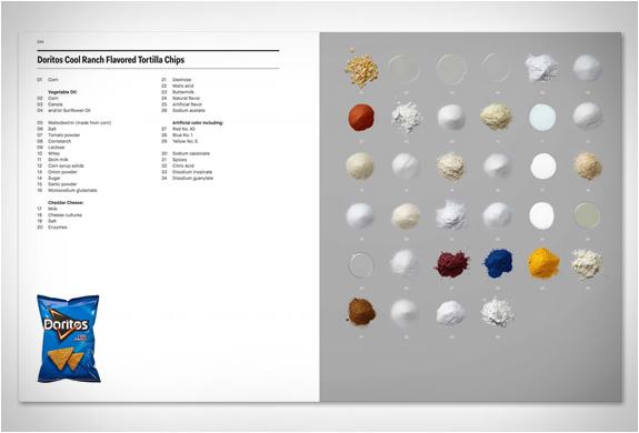 ingredients-3.jpg | Image