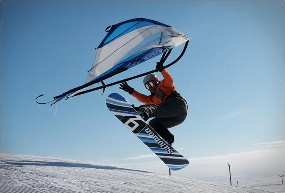 Kitewing | Image