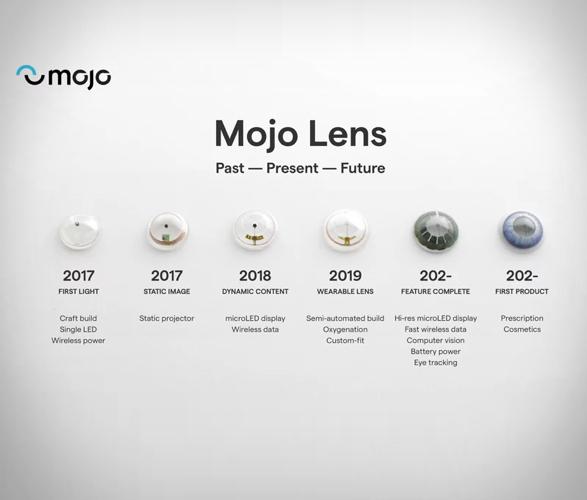 mojo-vision-smart-contact-lens-6.jpg