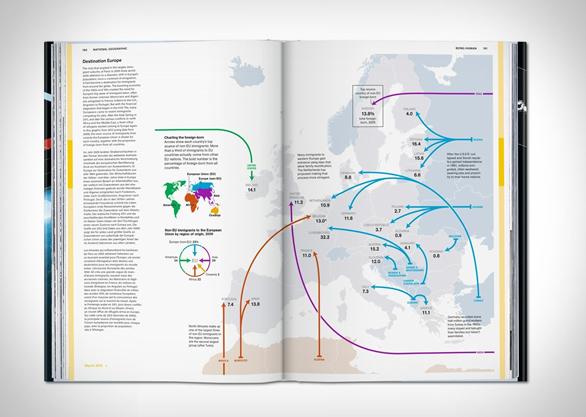 national-geographic-infographics-3.jpg   Image