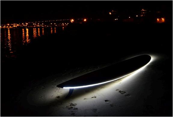 Nightsup | Image