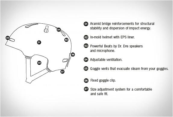 poc-fornix-communication-helmet-5.jpg   Image