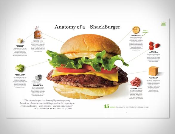 shake-shack-2.jpg | Image