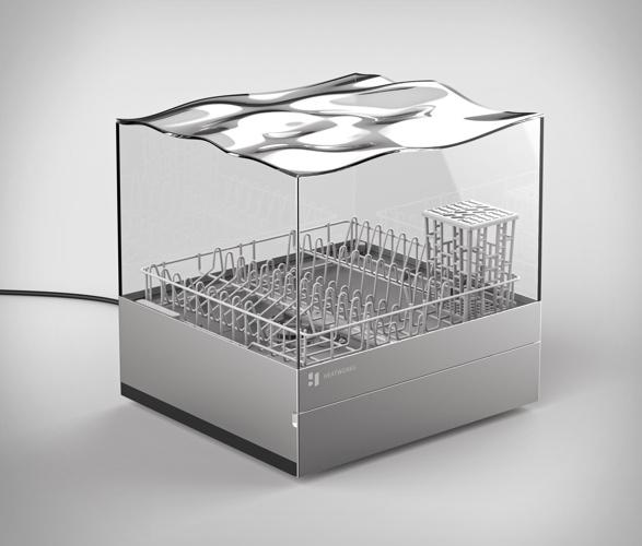 tetra-countertop-dishwasher-2.jpg | Image