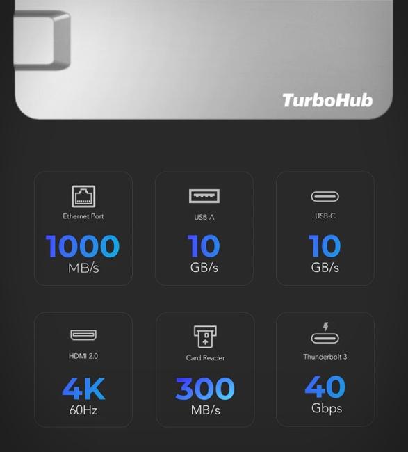 turbohub-4.jpg | Image